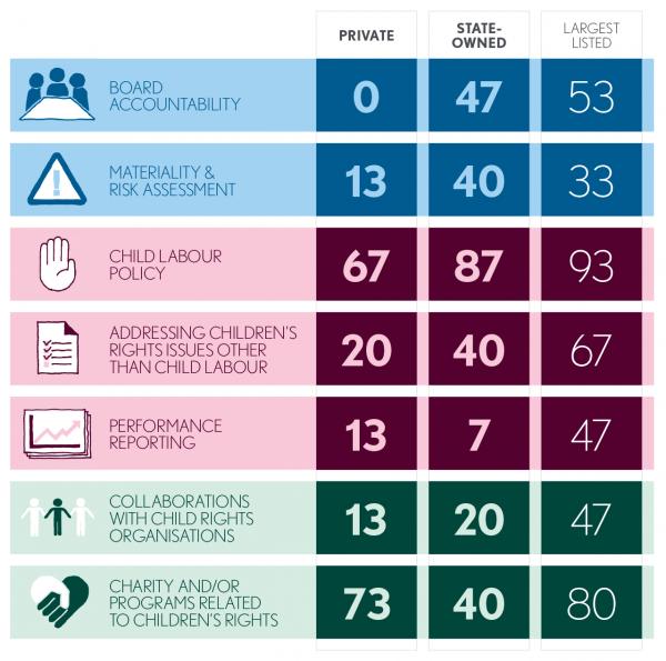 GCF - BCG Nordic addendum - grafik2
